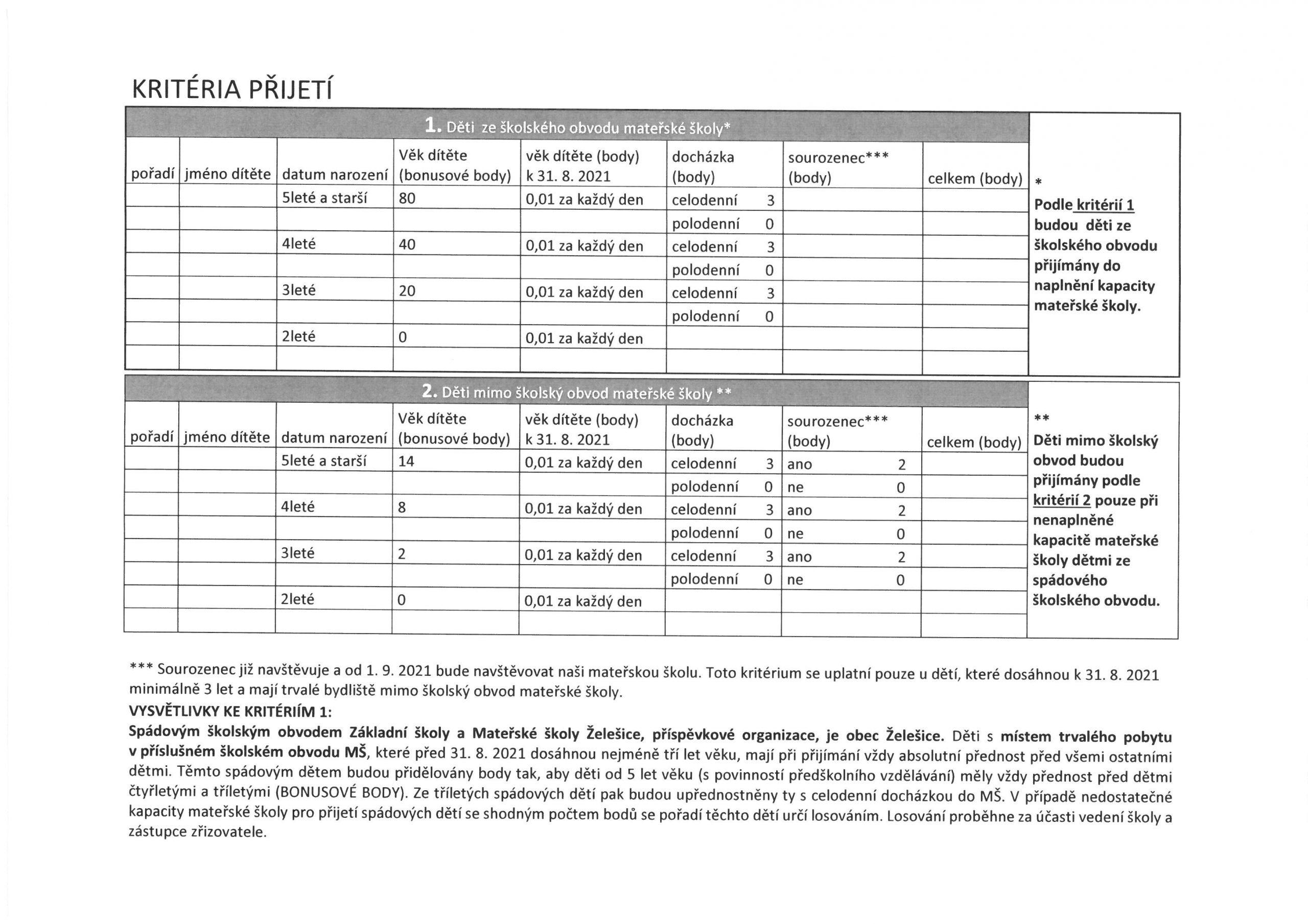zápis MŠ_ kritéria2